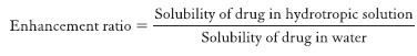 Equilibrium solubility studies in different hydrotropic agents