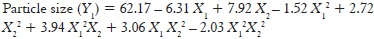 Factorial equation for particle size The response surface linear model generated