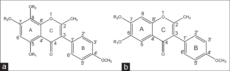 (a and b) Structure of isoflavones