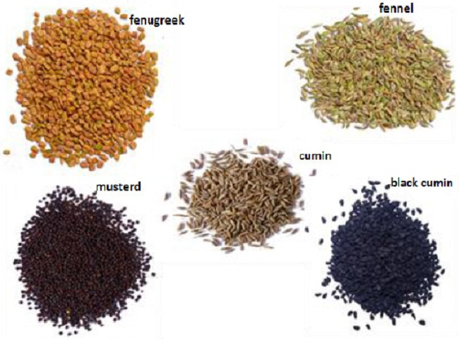 The seeds comprising panch phoron. Panch phoron is composed of whole seeds obtained of cumin, fennel, fenugreek, mustard and black cumin as shown
